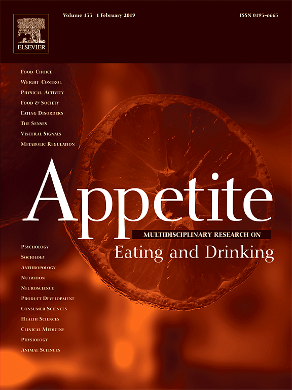 "Psychology Student's Article Published in ""Appetite"""